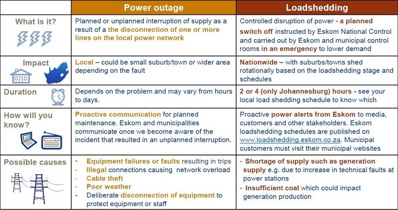 Load Shedding Schedule Eskom Wallpaper: Load-shedding: All You Need To Know