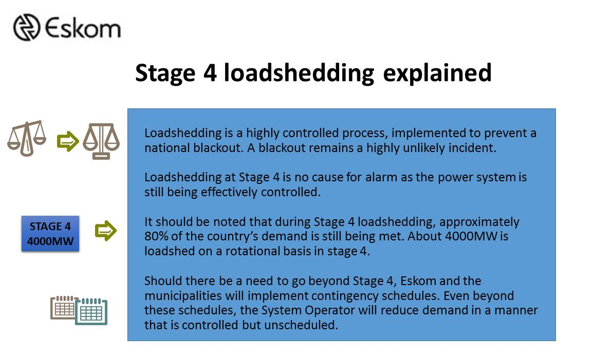 Eskom load-shedding graphic