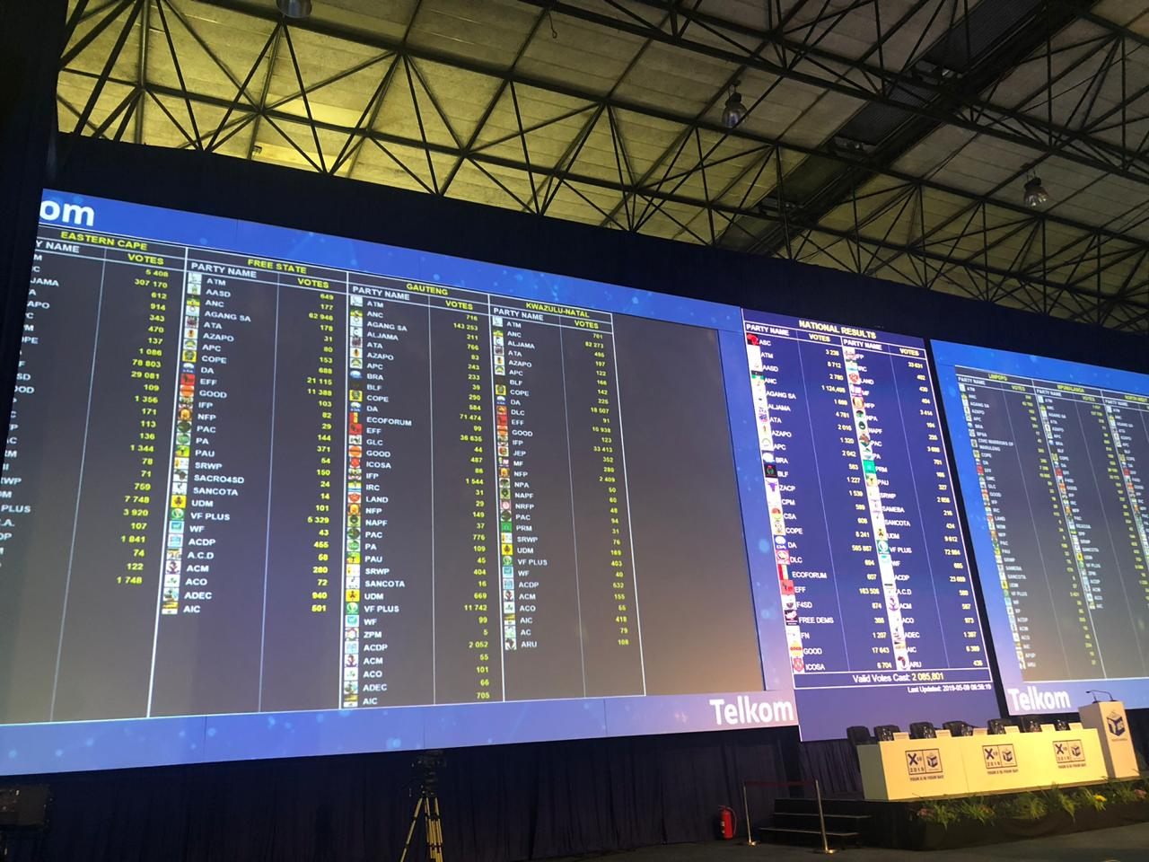 The results board at the IEC results operation centre in Pretoria.