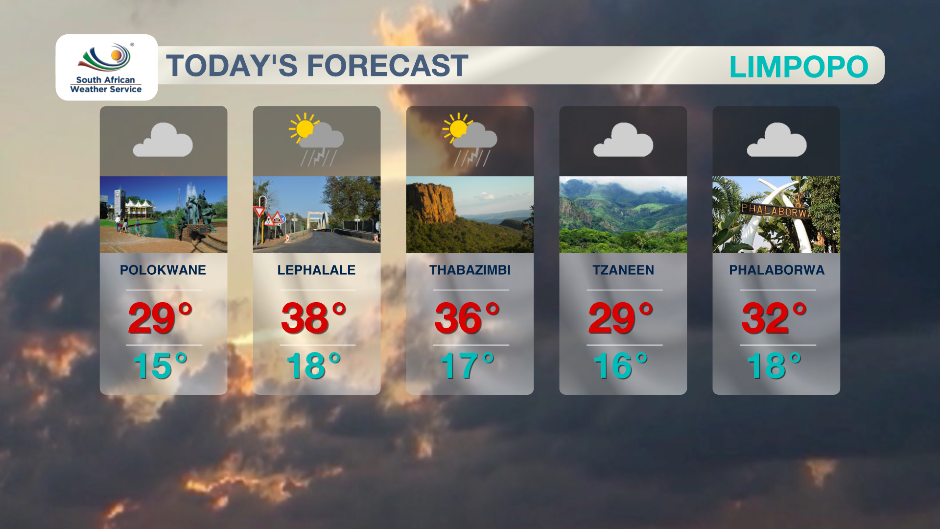 Limpopo Weather 4 November 2019