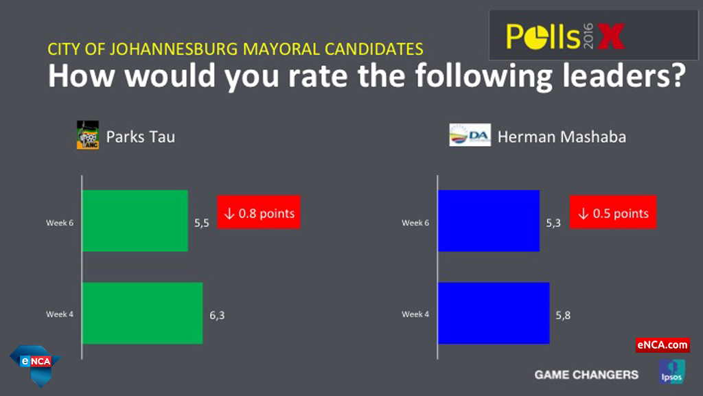 GRAPHIC_MAYORAL_JHB_140716