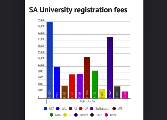 WEB_INFOGRAPHIC_UNIVERSITYFEES_161015