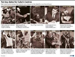 Ten key dates that marked the reign of the Castros in Cuba